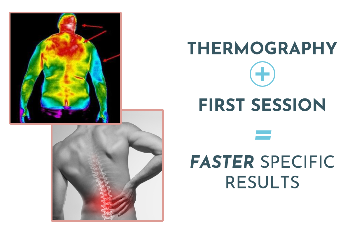 Thermography plus Treatment