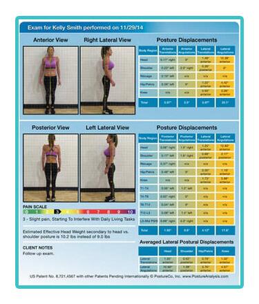 Posture Screen Photo